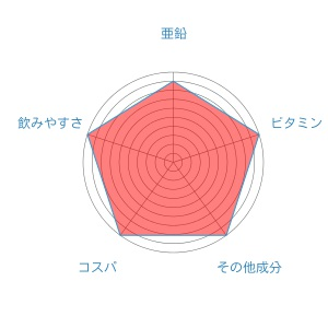 radar-chart (2)