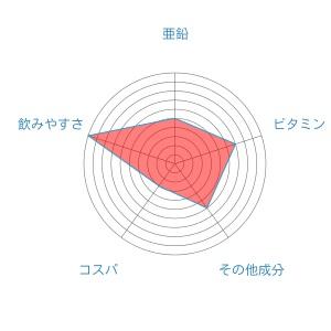 radar-chart (4)