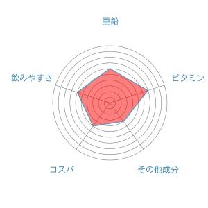 radar-chart (5)