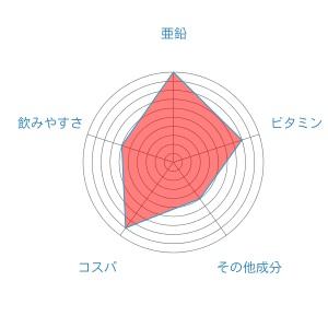 radar-chart (6)